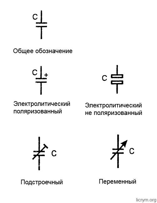 обозначение конденсатора на электрической схеме